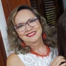Profil utilisateur de Risalva