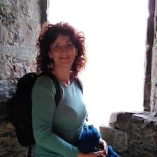 Juana felhasználói profilja