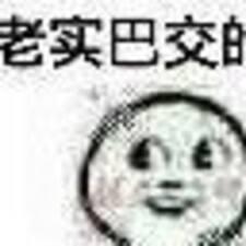 Profil korisnika 禾
