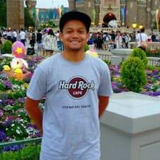 Mohd Faris - Profil Użytkownika