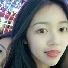 巧玲 - Profil Użytkownika