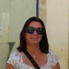 Elli User Profile
