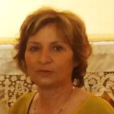 Gianfranca felhasználói profilja