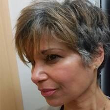 Rita - Profil Użytkownika