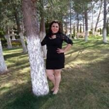 Profil Pengguna Brianda