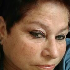 Maria Veronica - Uživatelský profil