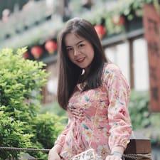 Cai Ai felhasználói profilja