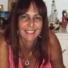 Dinorah Brugerprofil