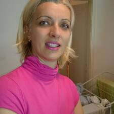 Miljanaさんのプロフィール