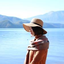 Profil utilisateur de 茜水
