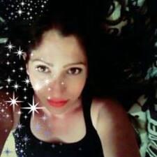 Angy felhasználói profilja