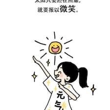 Perfil de usuario de Min