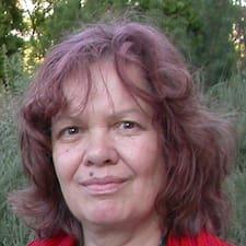 Magdalena Marij felhasználói profilja