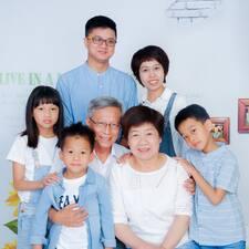 Profil Pengguna I Ching