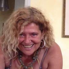 Maria Consuelo - Profil Użytkownika
