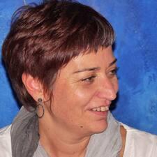 Ane User Profile