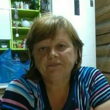 Profil utilisateur de Светлана
