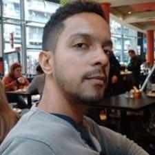 Pablo User Profile