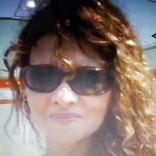 Maruka Eugenia User Profile