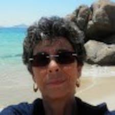 Fátima - Uživatelský profil