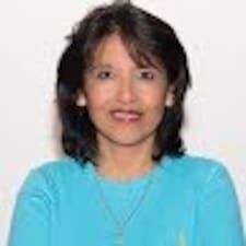 Susana - Profil Użytkownika
