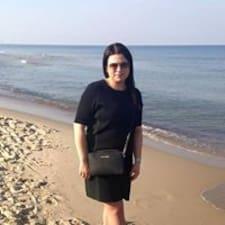 Judyta User Profile