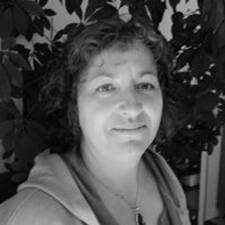 Micheline - Profil Użytkownika
