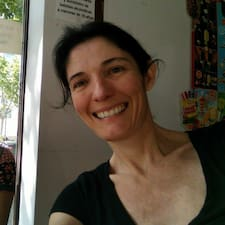 Profil korisnika Adelia