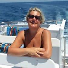 Donatella - Profil Użytkownika