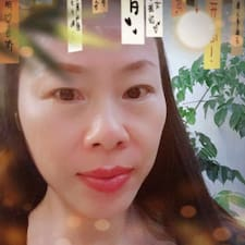 Profil Pengguna 玲莉