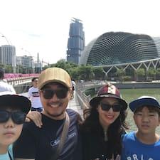 성철 - Uživatelský profil