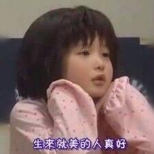 Profil Pengguna 水玉