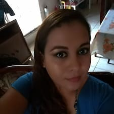 Haydee felhasználói profilja