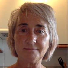 Profil utilisateur de Mertxe Zuza