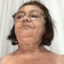 Mariade Lourdes Melo - Profil Użytkownika