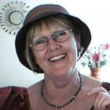Profil utilisateur de Gizella