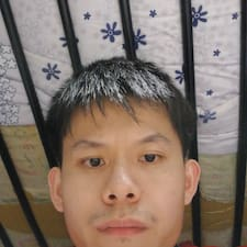 Wong Brukerprofil