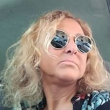 Maria - Uživatelský profil
