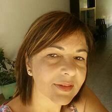 Profil Pengguna Leni Lane