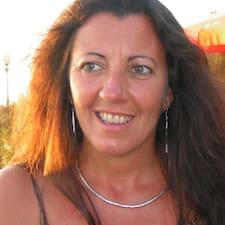 Profil utilisateur de Damiana