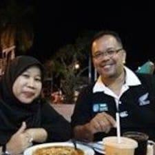 Mohd User Profile