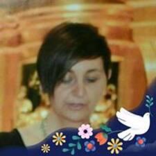 Ana Jose felhasználói profilja