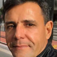 Luis Veloso - Profil Użytkownika