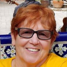 Maryellen felhasználói profilja