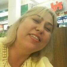 Profil utilisateur de Neuzy Meiry