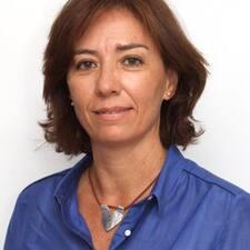 โพรไฟล์ผู้ใช้ Soraya Y Cristina
