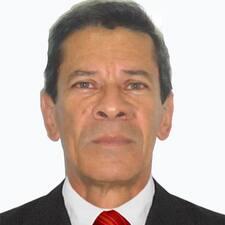 Héctor Marino - Uživatelský profil
