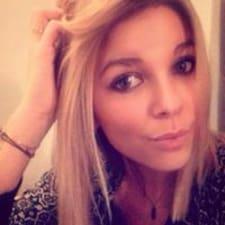 Maryne - Profil Użytkownika