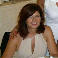 Gigia User Profile
