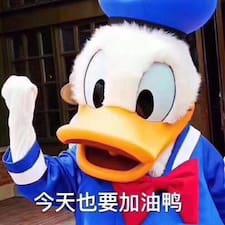 Profil utilisateur de 卓
